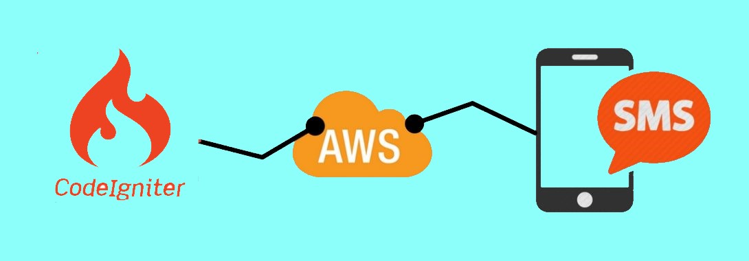 Send-SMS-Messages-in-codeigniter-using-AWS-SNS
